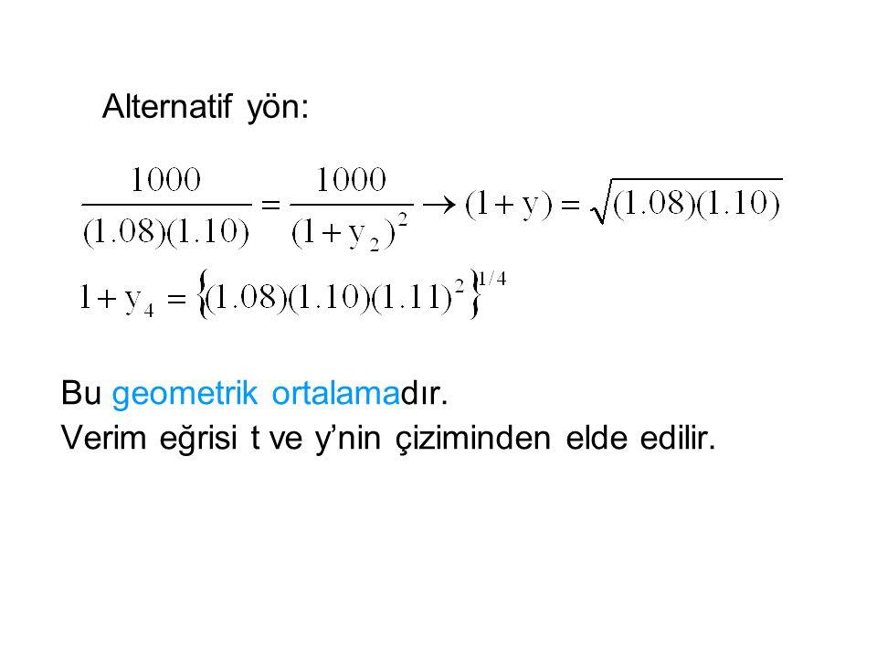 Bu geometrik ortalamadır. Verim eğrisi t ve y'nin çiziminden elde edilir. Alternatif yön:
