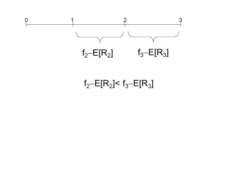 1230 f 2  E[R 2 ] f 3  E[R 3 ] f 2  E[R 2 ]< f 3  E[R 3 ]