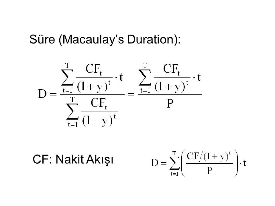 Süre (Macaulay's Duration): CF: Nakit Akışı
