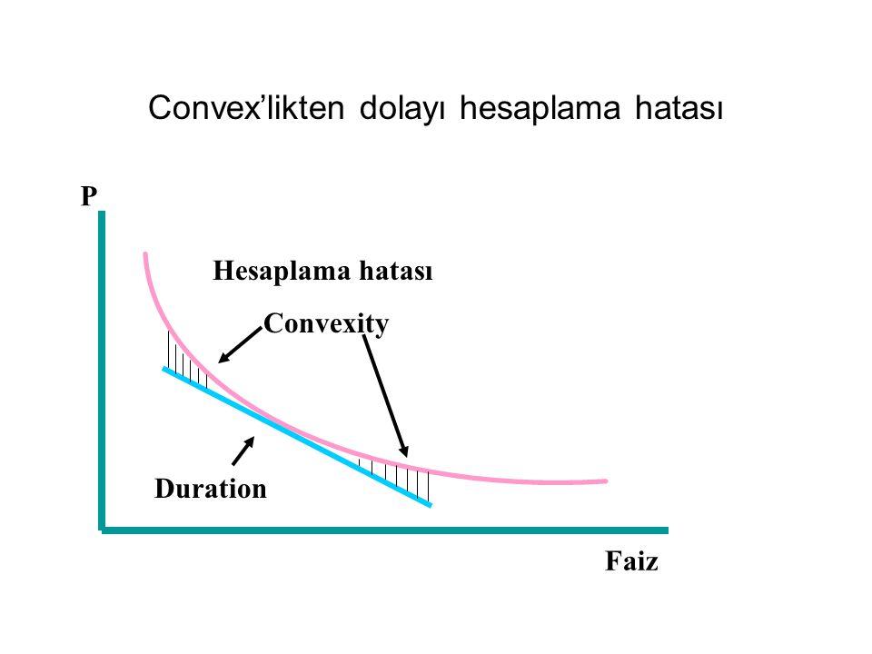 Convex'likten dolayı hesaplama hatası P Faiz Duration Hesaplama hatası Convexity