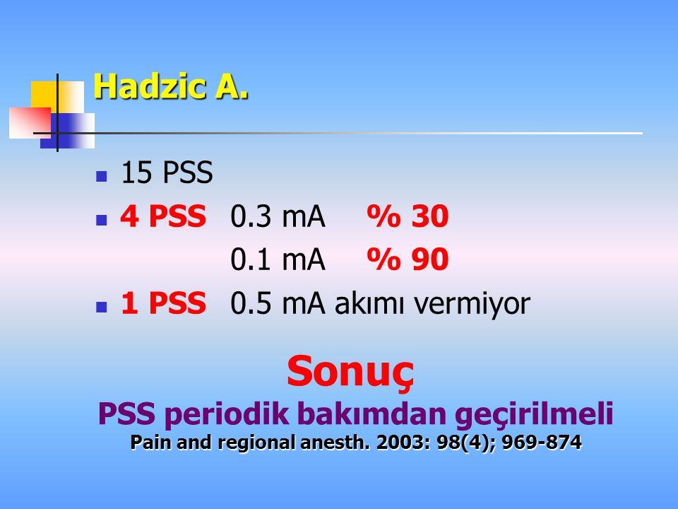 Hadzic A.