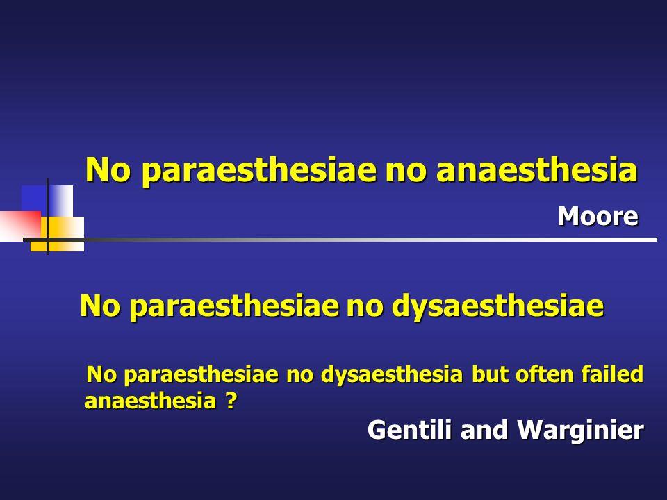 No paraesthesiae no anaesthesia Moore No paraesthesiae no dysaesthesiae No paraesthesiae no dysaesthesia but often failed anaesthesia .