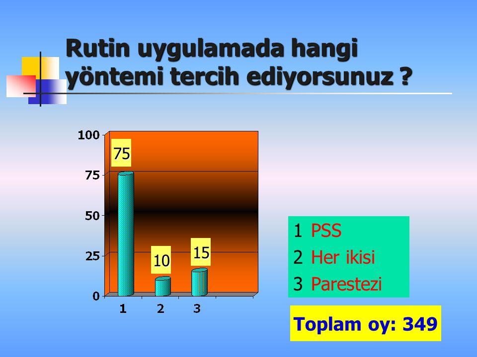 PSS SİNİR HASARINI ÖNLER Mİ 49.7 32.6 17.7 Toplam oy: 199