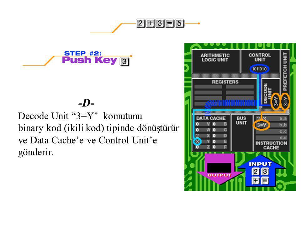 -D- Decode Unit 3=Y komutunu binary kod (ikili kod) tipinde dönüştürür ve Data Cache'e ve Control Unit'e gönderir.