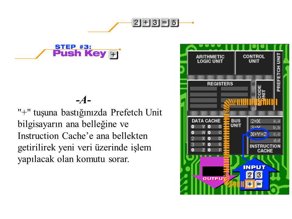 -A- + tuşuna bastığınızda Prefetch Unit bilgisayarın ana belleğine ve Instruction Cache'e ana bellekten getirilirek yeni veri üzerinde işlem yapılacak olan komutu sorar.