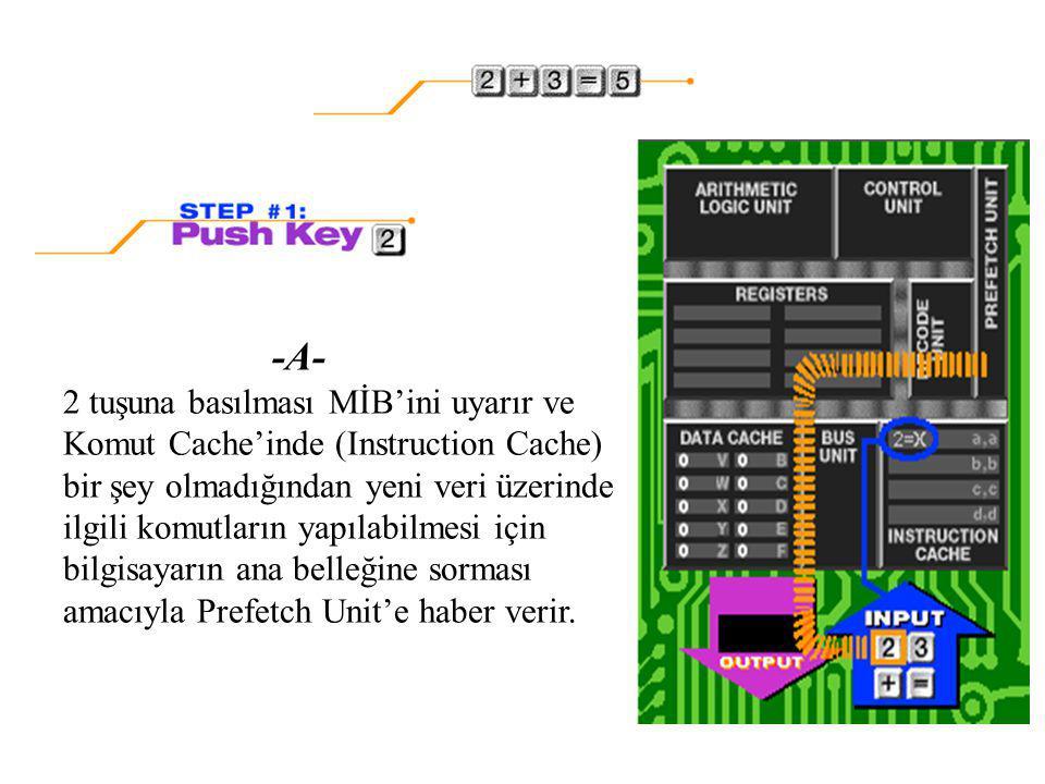 -A- 2 tuşuna basılması MİB'ini uyarır ve Komut Cache'inde (Instruction Cache) bir şey olmadığından yeni veri üzerinde ilgili komutların yapılabilmesi için bilgisayarın ana belleğine sorması amacıyla Prefetch Unit'e haber verir.