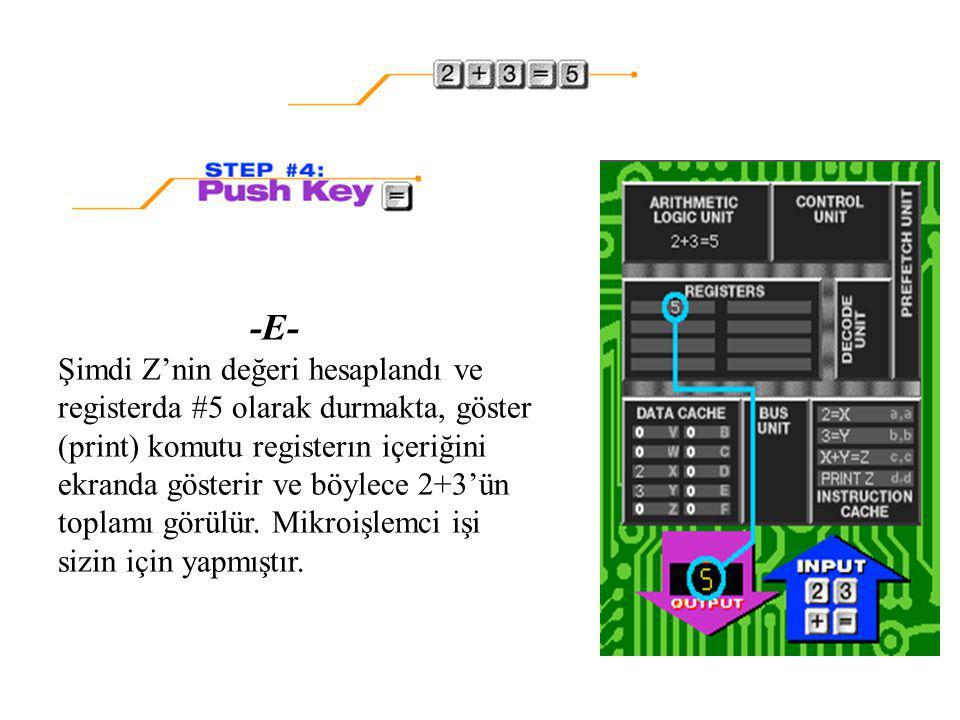 -E- Şimdi Z'nin değeri hesaplandı ve registerda #5 olarak durmakta, göster (print) komutu registerın içeriğini ekranda gösterir ve böylece 2+3'ün toplamı görülür.