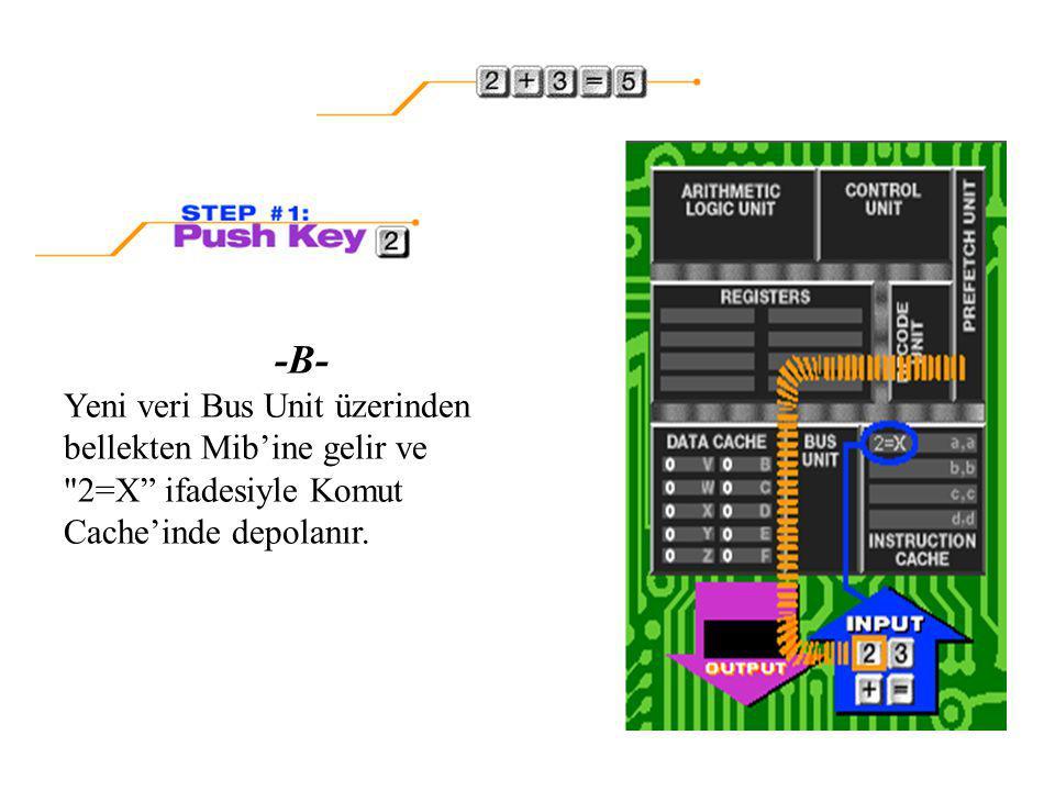 -B- Yeni veri Bus Unit üzerinden bellekten Mib'ine gelir ve 2=X ifadesiyle Komut Cache'inde depolanır.
