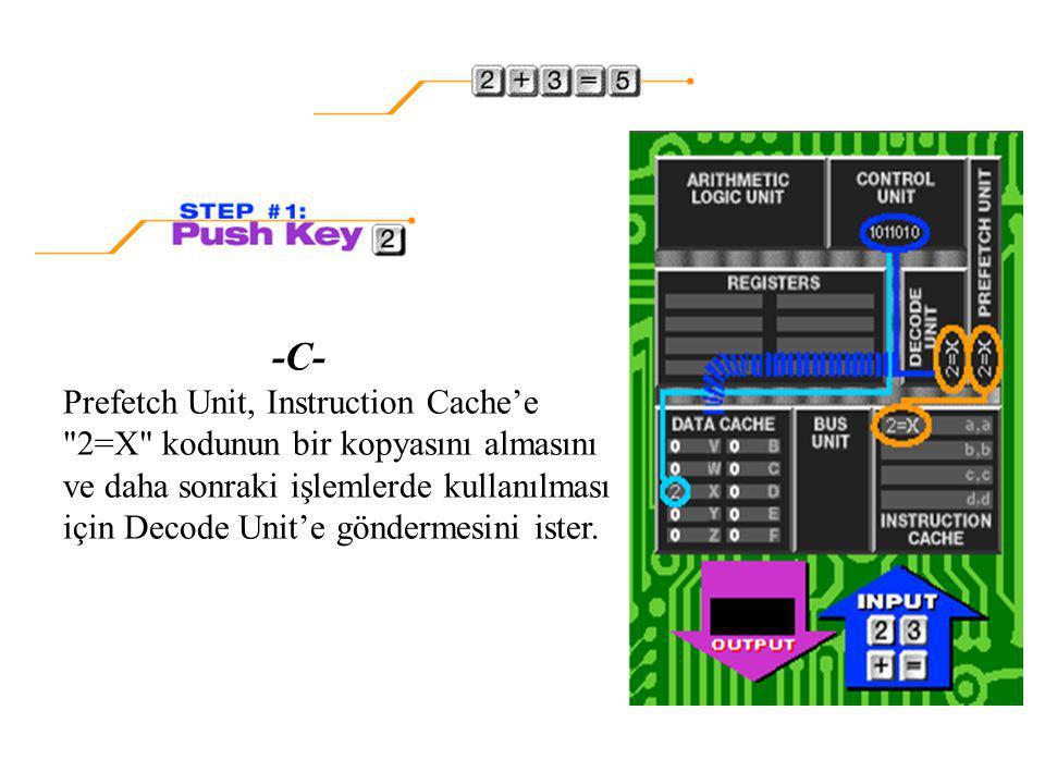 -D- Decode Unit 2=X komutunu binary kod (ikili kod) tipinde dönüştürür ve Data Cache'e ve Control Unit'e gönderir.