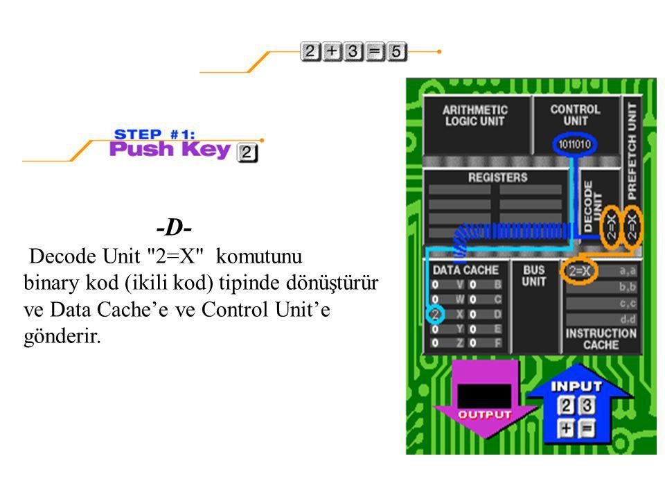 -E- Decode Unit, 2 sayısının işlemlerde kullanılacağı için Data Cache'de depolandığını bildirdiğinden, Control Unit 2=X. komutunu yürütür.