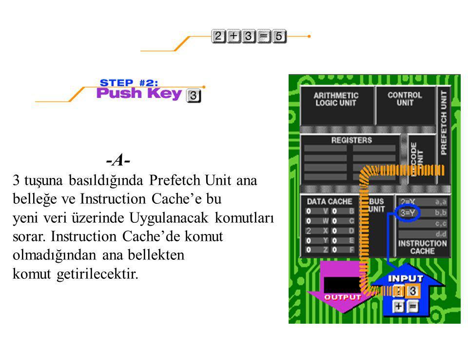 -B- = için gerekli komut ana bellekten Bus Unit üzerinden MİB'ne gelir ve Instruction Cache'de Print Z. kodunun olduğu yerde adreslenir.