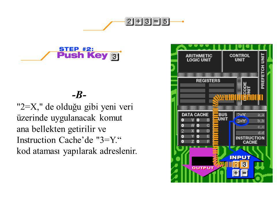 -B- 2=X, de olduğu gibi yeni veri üzerinde uygulanacak komut ana bellekten getirilir ve Instruction Cache'de 3=Y. kod ataması yapılarak adreslenir.