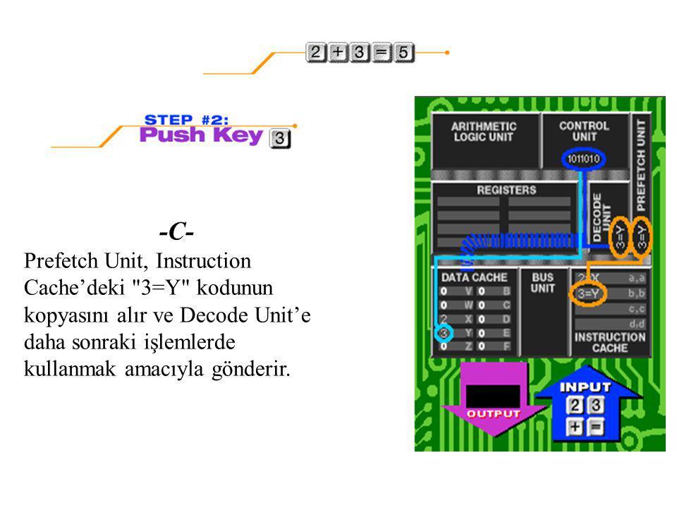 -C- Prefetch Unit, Instruction Cache'deki 3=Y kodunun kopyasını alır ve Decode Unit'e daha sonraki işlemlerde kullanmak amacıyla gönderir.