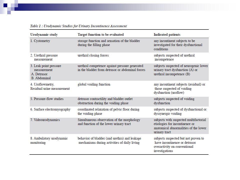 UPP İstirahat/stres UPP Normal/inkontinan hastalarda overlap+ MUCP  <20cmH2O (ISD)