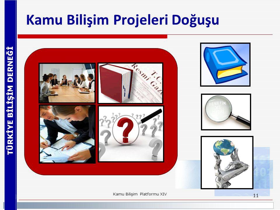 TÜRKİYE BİLİŞİM DERNEĞİ Kamu Bilişim Platformu XIV 11 Kamu Bilişim Projeleri Doğuşu