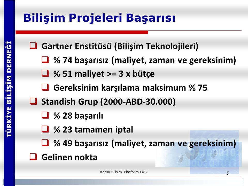 TÜRKİYE BİLİŞİM DERNEĞİ Kamu Bilişim Platformu XIV 5 Bilişim Projeleri Başarısı  Gartner Enstitüsü (Bilişim Teknolojileri)  % 74 başarısız (maliyet,