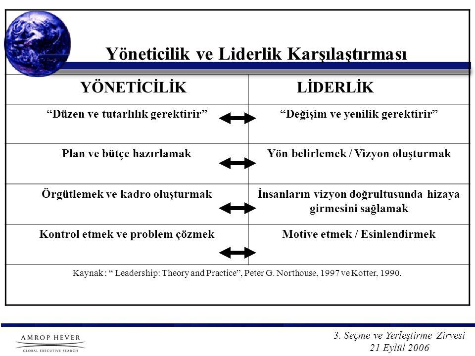 """3. Seçme ve Yerleştirme Zirvesi 21 Eylül 2006 Yöneticilik ve Liderlik Karşılaştırması YÖNETİCİLİK LİDERLİK """"Düzen ve tutarlılık gerektirir""""""""Değişim ve"""