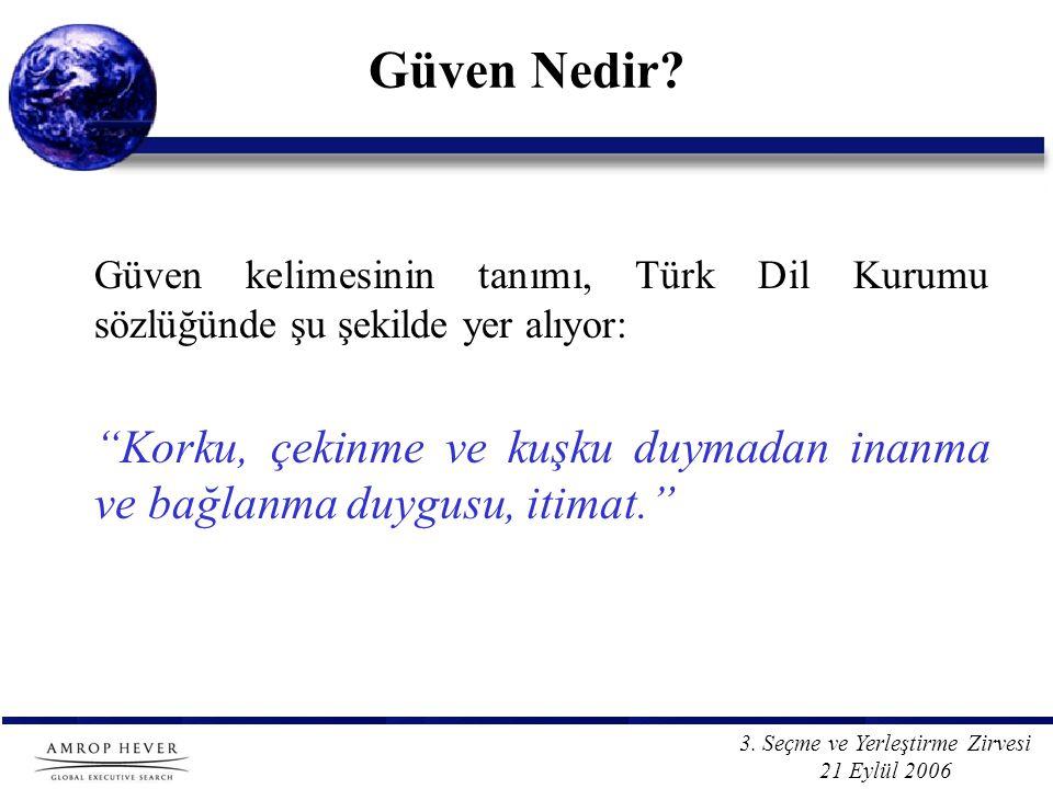 """3. Seçme ve Yerleştirme Zirvesi 21 Eylül 2006 Güven Nedir? Güven kelimesinin tanımı, Türk Dil Kurumu sözlüğünde şu şekilde yer alıyor: """"Korku, çekinme"""