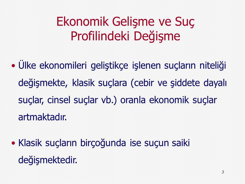 4 Ekonomik Suçların Nitelikleri Çok mağdurlu suçlardır, Ekonomideki üretim, değişim, tüketim ve bölüşüm ilişkilerini düzenleyen kuralları ihlal eden eylemlerdir.
