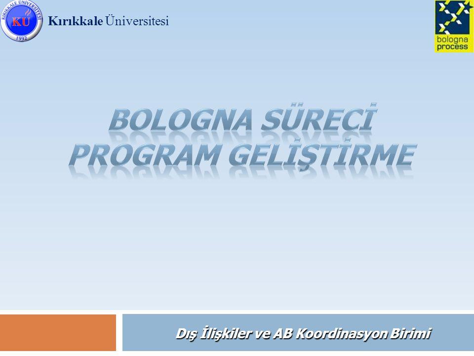 Bologna Süreci/ Program Geliştirme (Öğretenin ne anlattığına değil, öğrenenin ne kazandığına dayanan öğrenme) Öğrenme Çıktıları Ders C Ders D Öğrenme çıktıları Öğrenme Çıktıları Ulusal Yeterlilikler Çerçevesi Alana Özgü Yeterlilikler Avrupa Yeterlilikler Çerçevesi