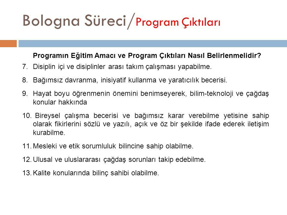 Programın Eğitim Amacı ve Program Çıktıları Nasıl Belirlenmelidir.