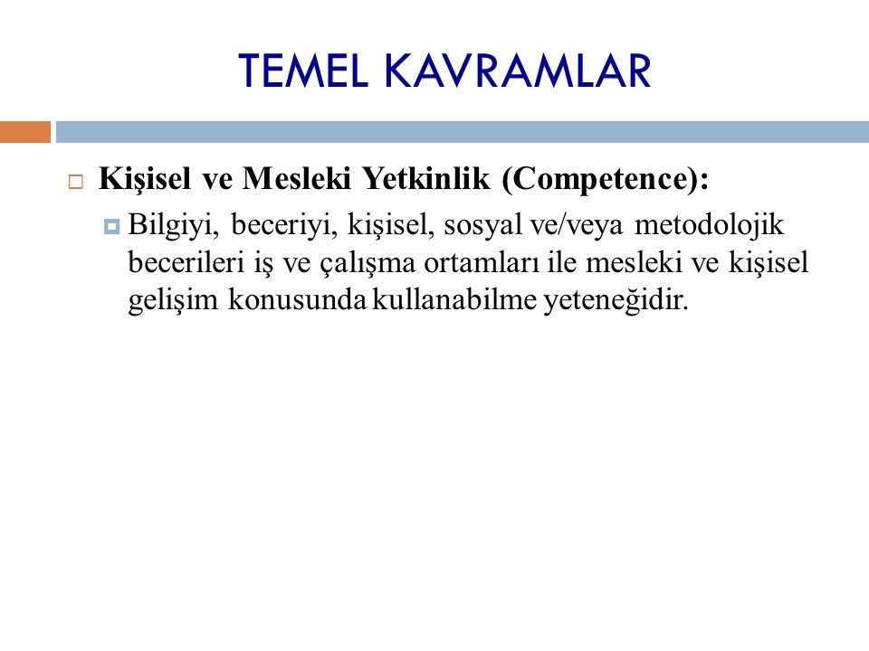 TEMEL KAVRAMLAR  Kişisel ve Mesleki Yetkinlik (Competence):  Bilgiyi, beceriyi, kişisel, sosyal ve/veya metodolojik becerileri iş ve çalışma ortamları ile mesleki ve kişisel gelişim konusunda kullanabilme yeteneğidir.