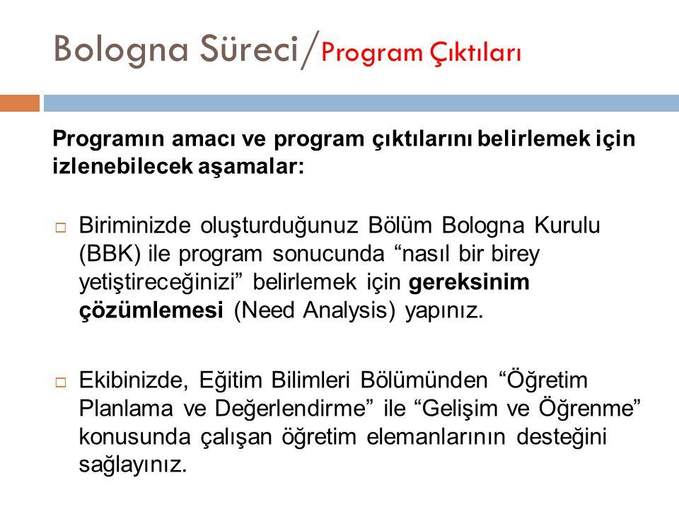 Programın amacı ve program çıktılarını belirlemek için izlenebilecek aşamalar:  Biriminizde oluşturduğunuz Bölüm Bologna Kurulu (BBK) ile program son