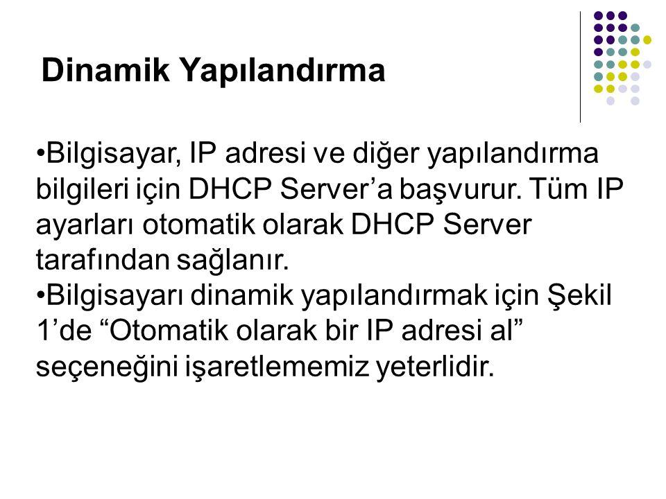 Dinamik Yapılandırma Bilgisayar, IP adresi ve diğer yapılandırma bilgileri için DHCP Server'a başvurur. Tüm IP ayarları otomatik olarak DHCP Server ta