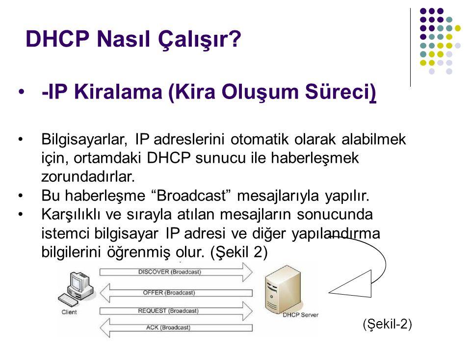 DHCP Nasıl Çalışır? -IP Kiralama (Kira Oluşum Süreci) Bilgisayarlar, IP adreslerini otomatik olarak alabilmek için, ortamdaki DHCP sunucu ile haberleş
