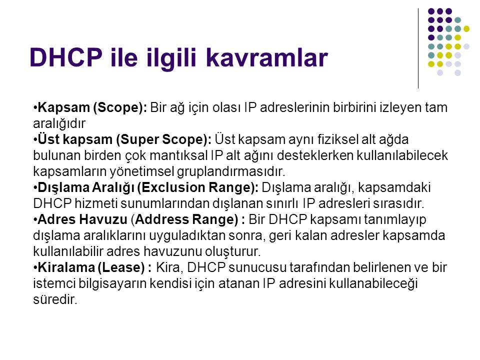 DHCP ile ilgili kavramlar Kapsam (Scope): Bir ağ için olası IP adreslerinin birbirini izleyen tam aralığıdır Üst kapsam (Super Scope): Üst kapsam aynı