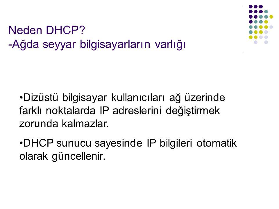DHCP Nasıl Çalışır.-DHCP ACKNOWLEDGMENT (DHCP Kabul ) İstemci IP adresini edinmiş olur.