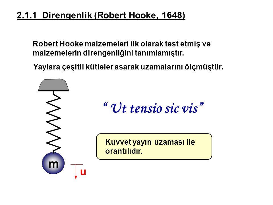 W A u Yük (W) Uzama (u) Çubuk B Çubuk A Elastik Davranış Orantılık Sınırı K Hooke'un bulguları:YÜKUZAMA yani Eksenel Katılık (Birimi N/m'dir.) K'nın bağlı olduğu şeyler: i) Malzeme Özellikleri ii) Çubuğun geometrisi (yani L ve A)