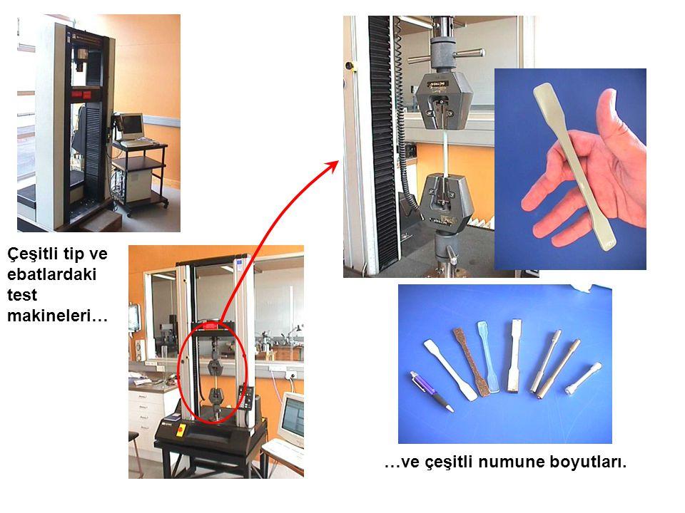 Çeşitli geometrilerde malzeme numuneleri kullanılır… …ve boyutlardaki değişiklikleri doğru bir şekilde ölçmek için çeşitli teknikler kullanılır.