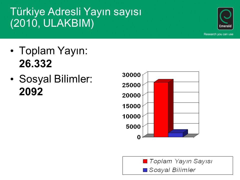 Türkiye Adresli Yayın sayısı (2010, ULAKBIM) Toplam Yayın: 26.332 Sosyal Bilimler: 2092