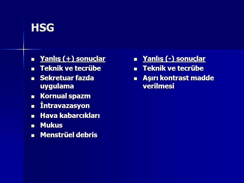 HSG Yanlış (+) sonuçlar Yanlış (+) sonuçlar Teknik ve tecrübe Teknik ve tecrübe Sekretuar fazda uygulama Sekretuar fazda uygulama Kornual spazm Kornua