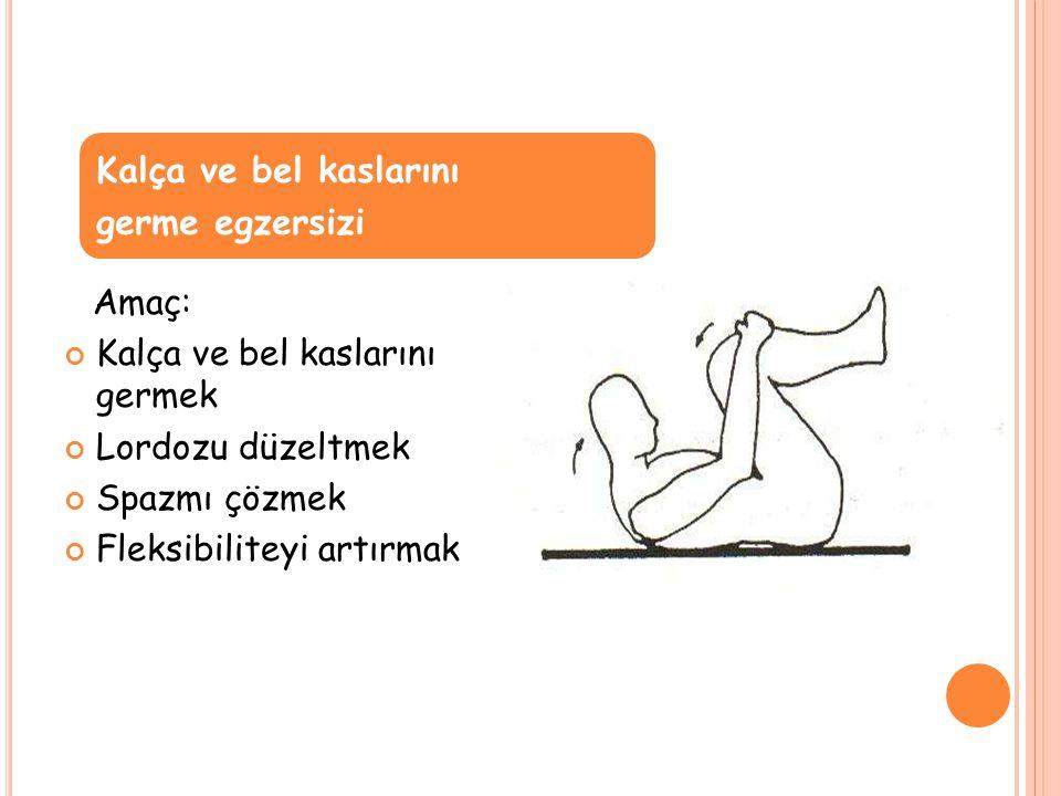 Amaç: Kalça ve bel kaslarını germek Lordozu düzeltmek Spazmı çözmek Fleksibiliteyi artırmak Kalça ve bel kaslarını germe egzersizi
