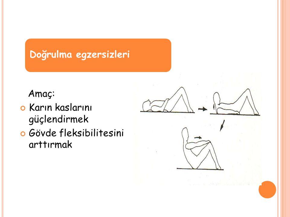 Amaç: Karın kaslarını güçlendirmek Gövde fleksibilitesini arttırmak Doğrulma egzersizleri