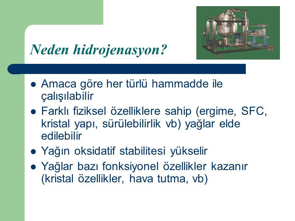 Neden hidrojenasyon? Amaca göre her türlü hammadde ile çalışılabilir Farklı fiziksel özelliklere sahip (ergime, SFC, kristal yapı, sürülebilirlik vb)
