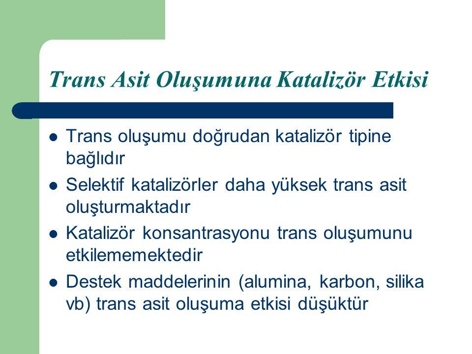 Trans Asit Oluşumuna Katalizör Etkisi Trans oluşumu doğrudan katalizör tipine bağlıdır Selektif katalizörler daha yüksek trans asit oluşturmaktadır Ka