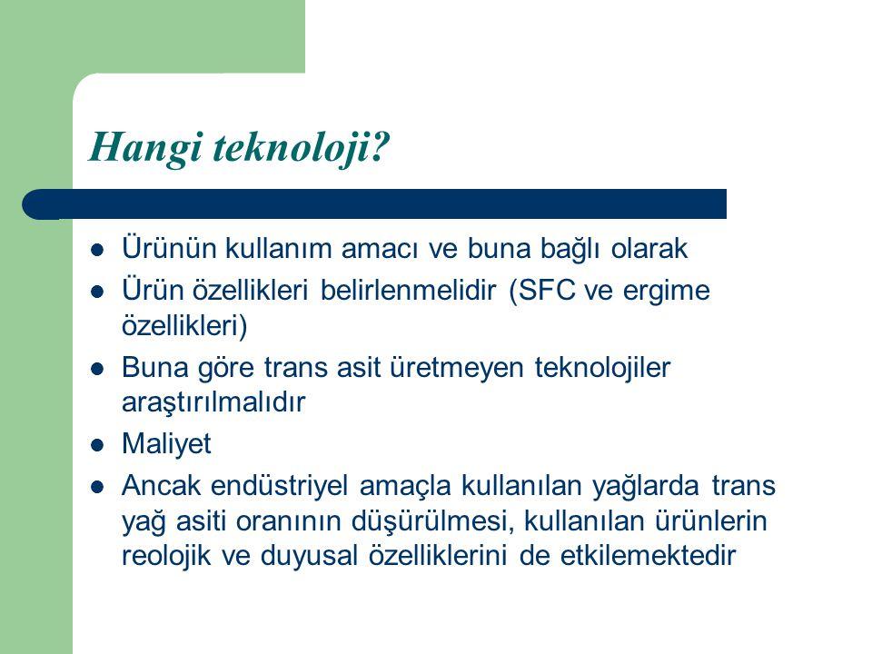Hangi teknoloji? Ürünün kullanım amacı ve buna bağlı olarak Ürün özellikleri belirlenmelidir (SFC ve ergime özellikleri) Buna göre trans asit üretmeye