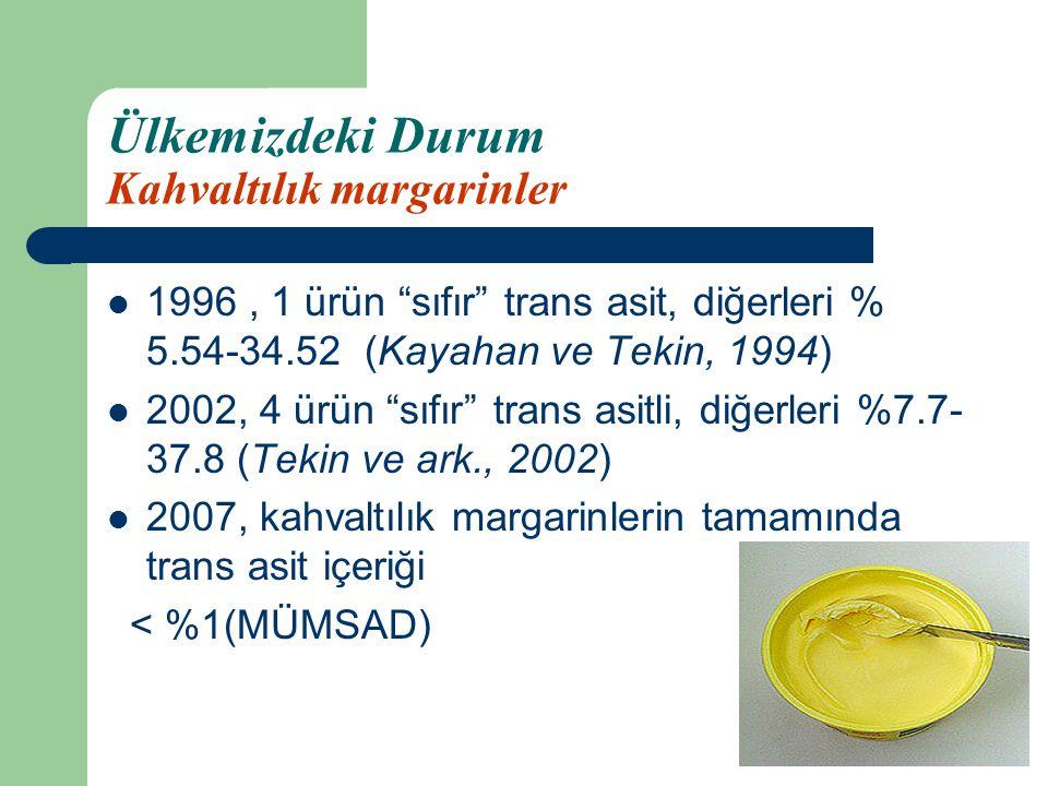 """Ülkemizdeki Durum Kahvaltılık margarinler 1996, 1 ürün """"sıfır"""" trans asit, diğerleri % 5.54-34.52 (Kayahan ve Tekin, 1994) 2002, 4 ürün """"sıfır"""" trans"""