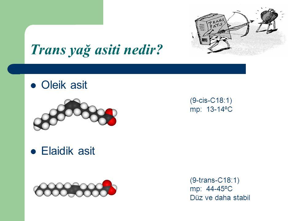 Trans yağ asiti nedir? (9-cis-C18:1) mp: 13-14ºC (9-trans-C18:1) mp: 44-45ºC Düz ve daha stabil Oleik asit Elaidik asit
