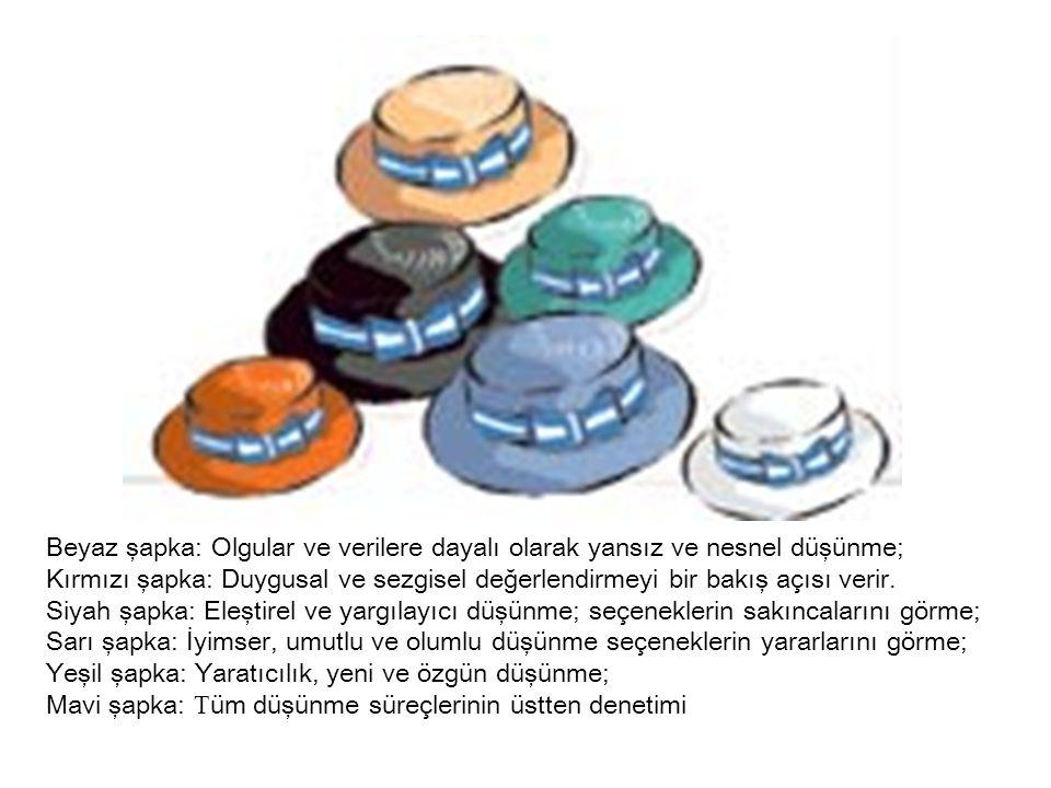 Beyaz şapka: Olgular ve verilere dayalı olarak yansız ve nesnel düşünme; Kırmızı şapka: Duygusal ve sezgisel değerlendirmeyi bir bakış açısı verir.
