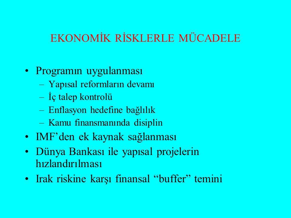 EKONOMİK RİSKLERLE MÜCADELE Programın uygulanması –Yapısal reformların devamı –İç talep kontrolü –Enflasyon hedefine bağlılık –Kamu finansmanında disi