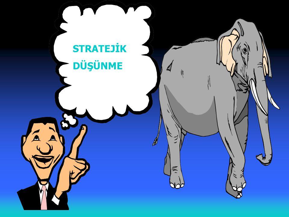 Stratejik Yönetim Modeli STRATEJİK ANALİZ STRATEJİK TASARIM STRATEJİK PLANLAMASTRATEJİK UYGULAMA STRATEJİK KONTROL SONUÇLARI KONTROL VE DEĞERLENDİRME (Başarıları ve kurumsal Tatmin, Çalışanların Tatmini, Toplumun Tatmini.) PROGRAMLAR BÜTÇELER PROSEDÜRLER POLİTİKALAR STRATEJİLER VİZYON ve STR.