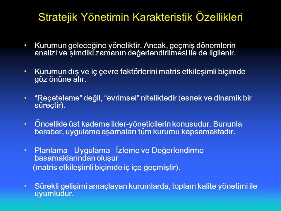 BÜYÜK HATA: Analiz sentezdir.Dolayısıyla, Stratejik düşünme stratejik planlamadır.