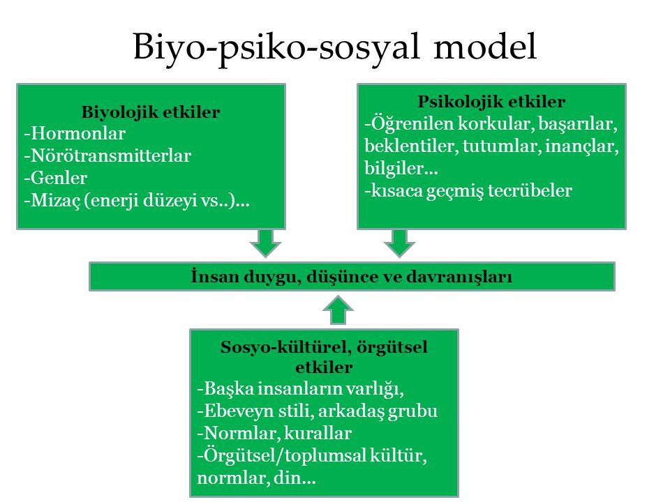 Biyo-psiko-sosyal model Biyolojik etkiler -Hormonlar -Nörötransmitterlar -Genler -Mizaç (enerji düzeyi vs..)... Psikolojik etkiler -Öğrenilen korkular