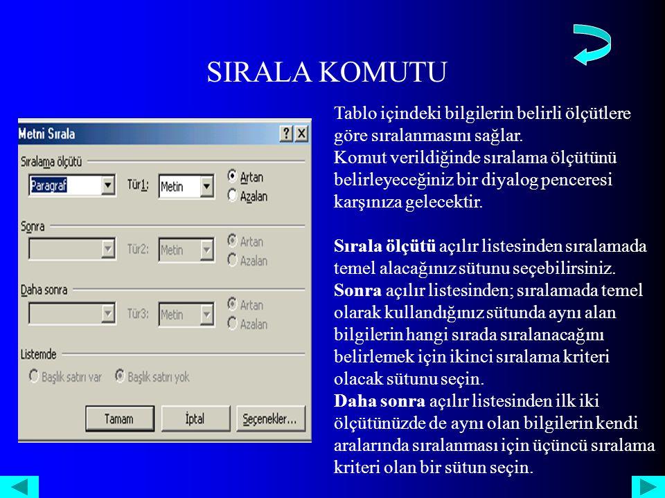 SIRALA KOMUTU Tablo içindeki bilgilerin belirli ölçütlere göre sıralanmasını sağlar.