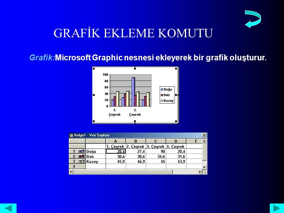 GRAFİK EKLEME KOMUTU Grafik:Microsoft Graphic nesnesi ekleyerek bir grafik oluşturur.