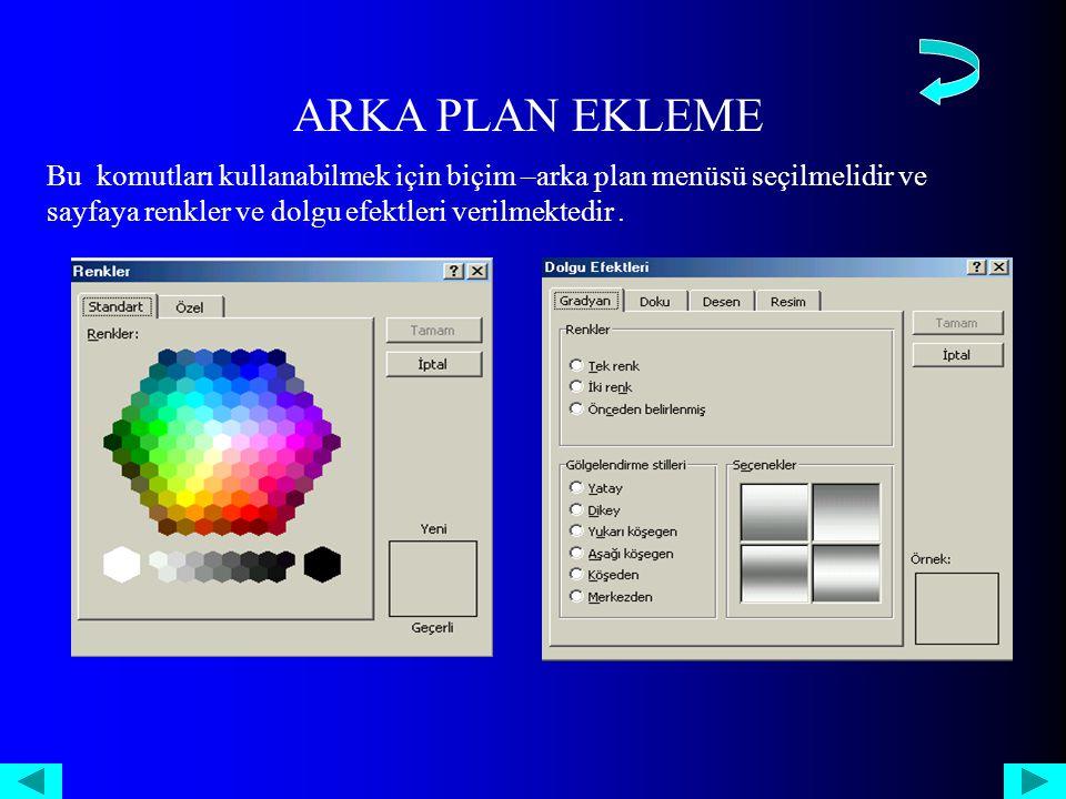 ARKA PLAN EKLEME Bu komutları kullanabilmek için biçim –arka plan menüsü seçilmelidir ve sayfaya renkler ve dolgu efektleri verilmektedir.